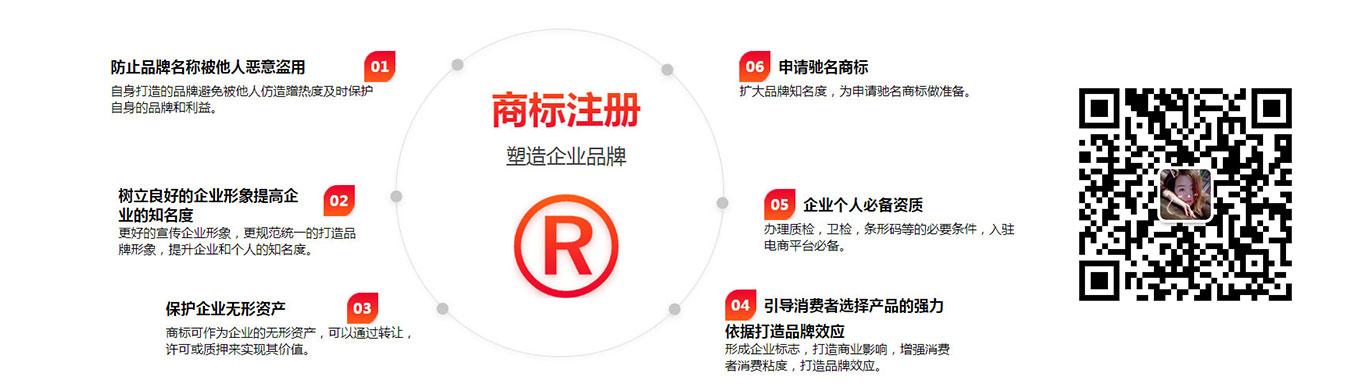 内蒙古商标注册公司助力塑造企业品牌